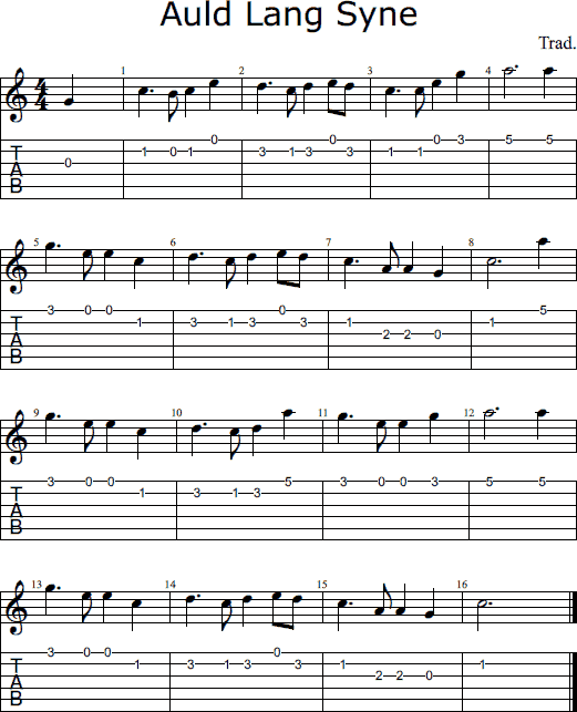 Auld Lang Syne notes and tabs